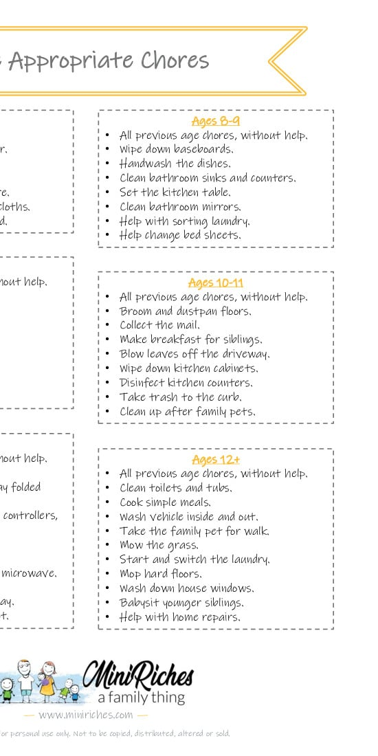 Image showing a sample of the age appropriate chores printable.